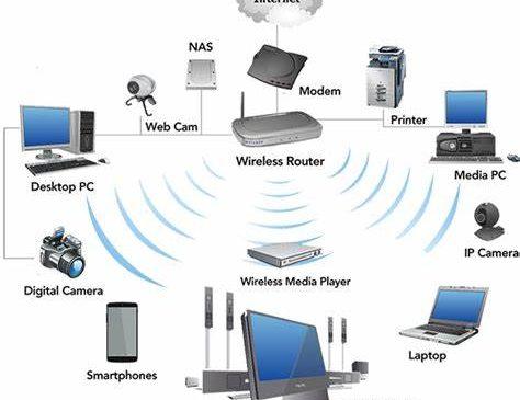 Network Management Certification Preparation